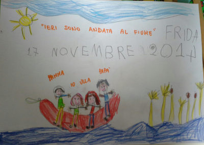 disegno Frida